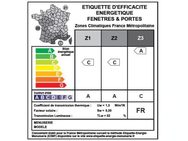 Étiquette d'efficacité énergétique fenêtres et portes