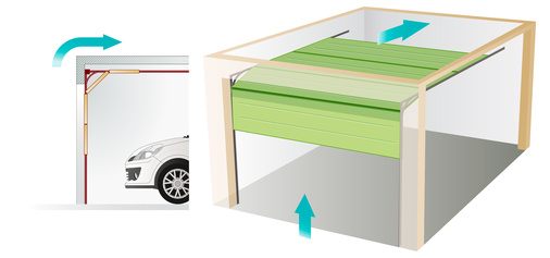 Astuce comment r parer une porte de garage for Notice montage porte garage sectionnelle fame