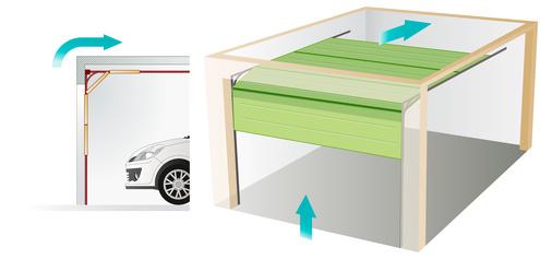 Porte de garage sectionnelle - Fotolia.com