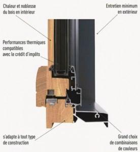 Avantages de la fenêtre mixte alu et bois - Renovart