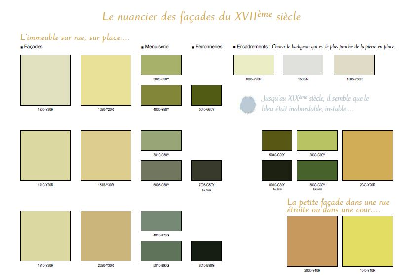 Nuancier 17ème - couleurs des volets à Pau