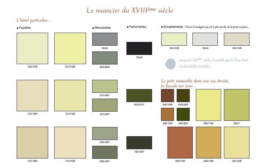 Nuancier 18ème - couleurs des volets à Pau